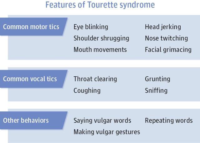 Gejala Sindroma Tourette