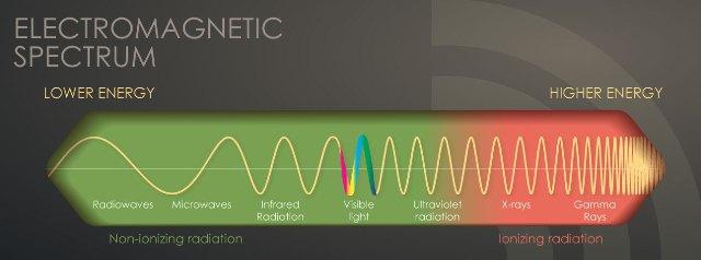 energi radiasi