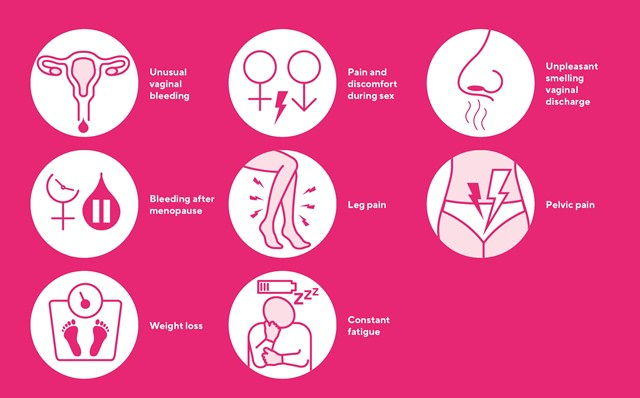 ciri-ciri kanker serviks