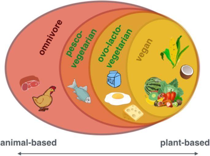 pembatasan makanan menyebabkan malnutrisi