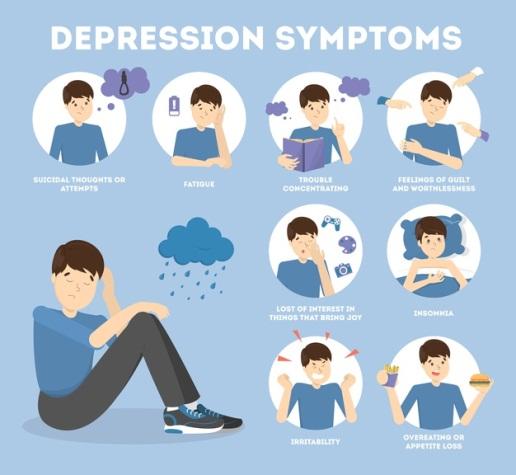 tanda-tanda depresi